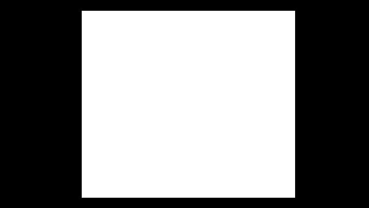grokaalbox